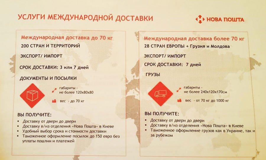 """Международная доставка: новая услуга компании """"Новая почта"""""""