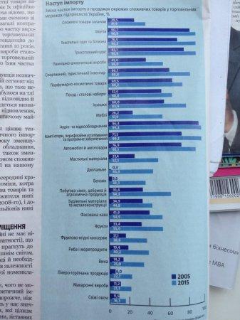 Почему в Украине умирает производство. Ликбез для чиновников
