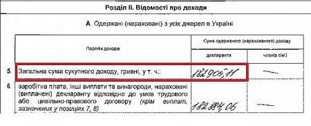 Судья Львовского окружного суда Оксана Карпяк развелась с мужем-коррупционером, чтобы спасти имущество. ВИДЕО