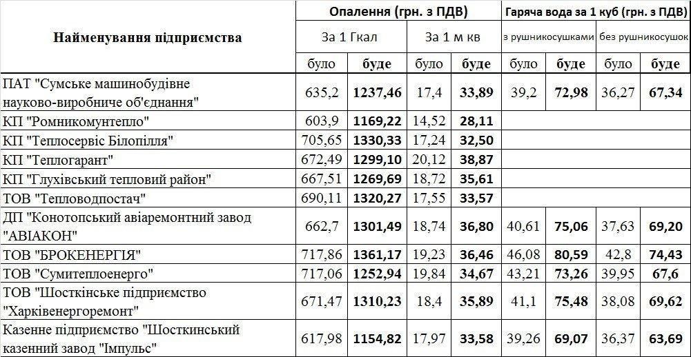тариф на воду 2016 кемеровская область хочется кардинально изменить