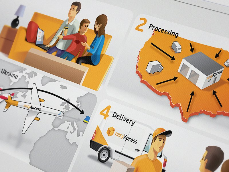 Доставка EasyXpress из США: надёжно, аккуратно, выгодно » InfoKava.com - новости Украины и Мира